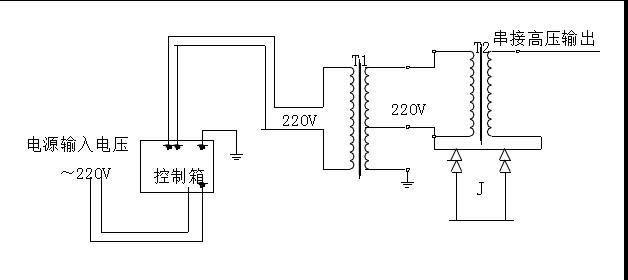 干式试验变压器工作原理