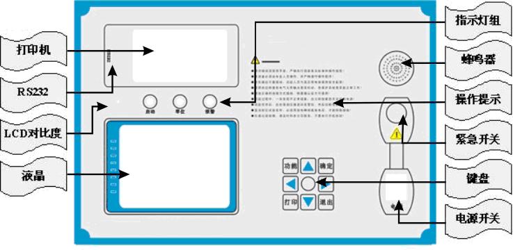 工频耐压试验变压器高压装置面板介绍